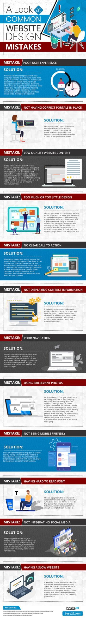 10 Common Website Design Mistakes